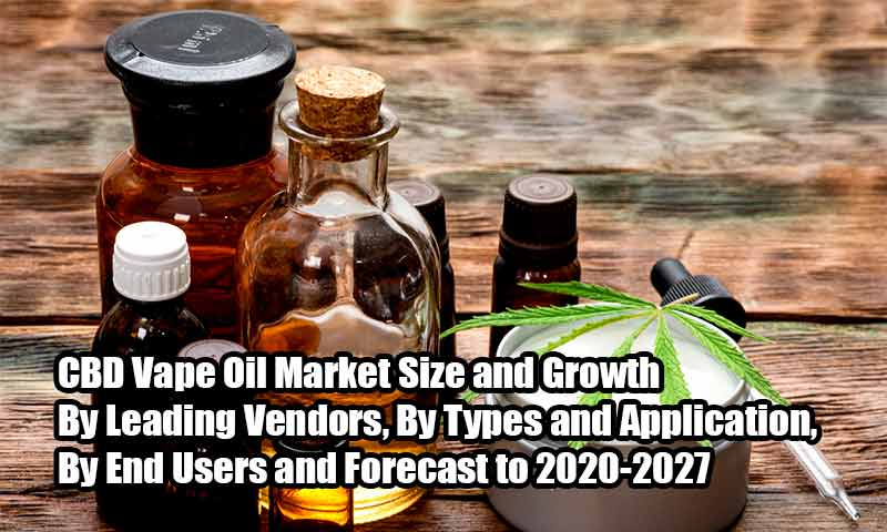 CBD Vape Oil Market Size and Growth By Leading Vendors, By Types and Application, By End Users and Forecast to 2020-2027